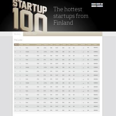startup100_galleryitem
